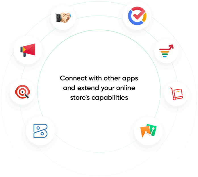 Zoho Commerce Apps Connect