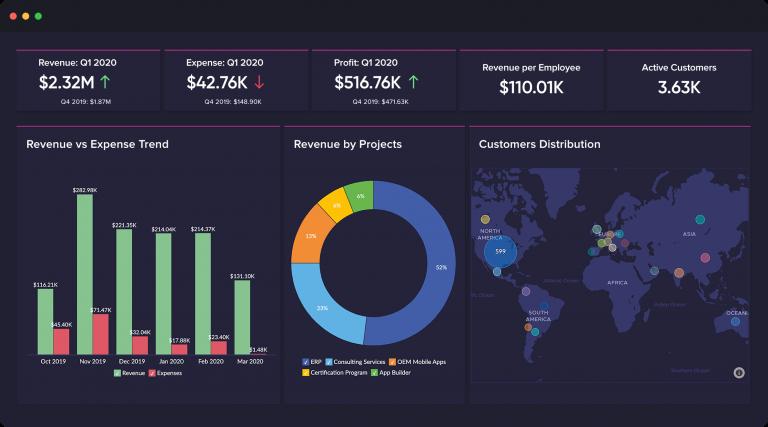 analytics home dashboard
